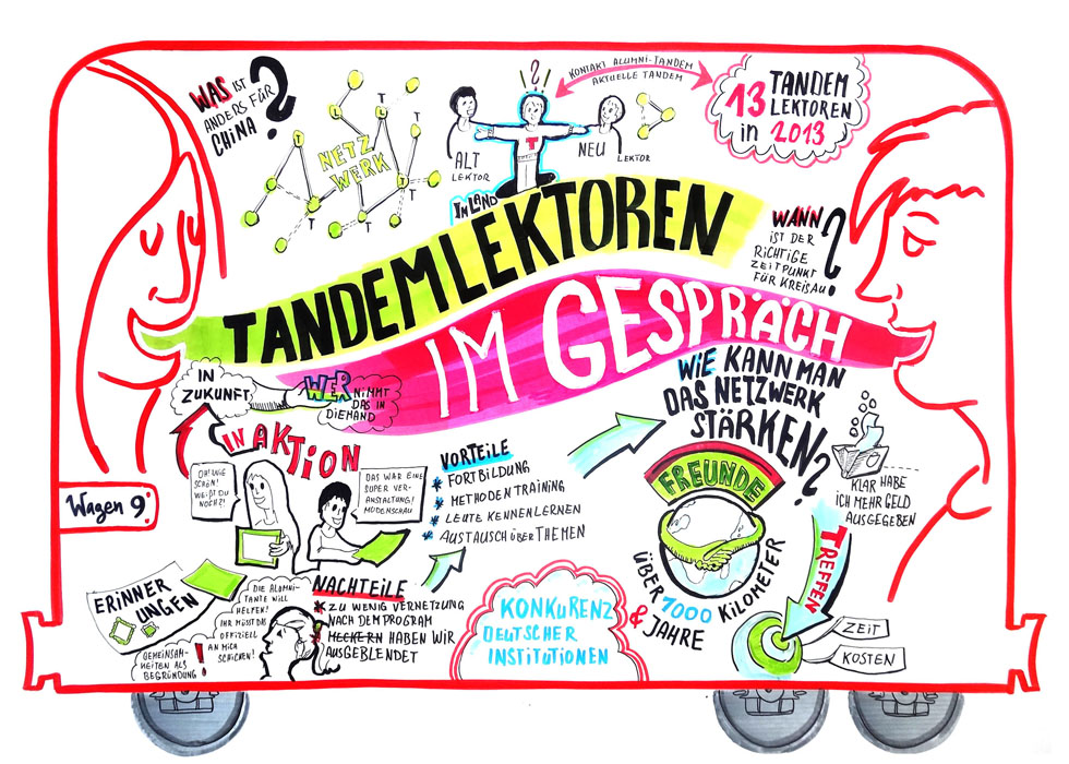 bosch-lektoren_tandem_schlipf