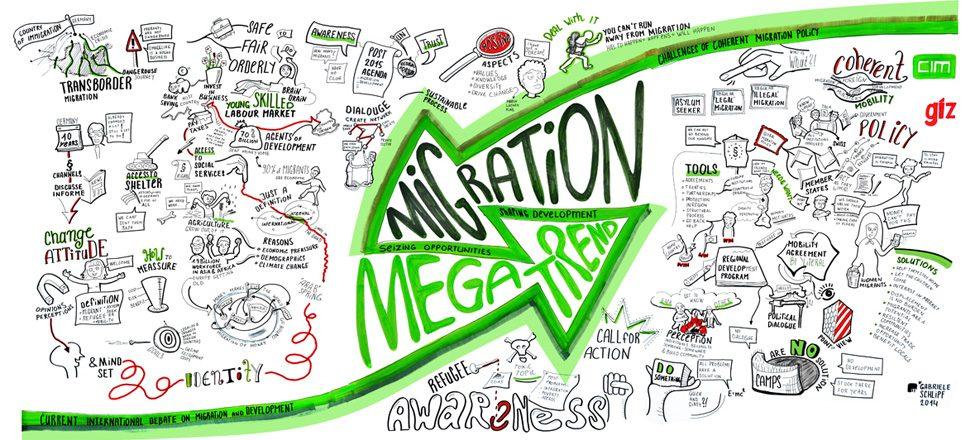 Slide Migration