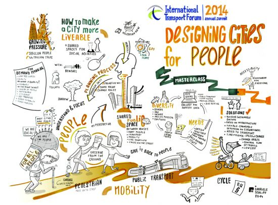designing cities for people_city_ITF