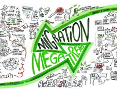 Migration Megatrend
