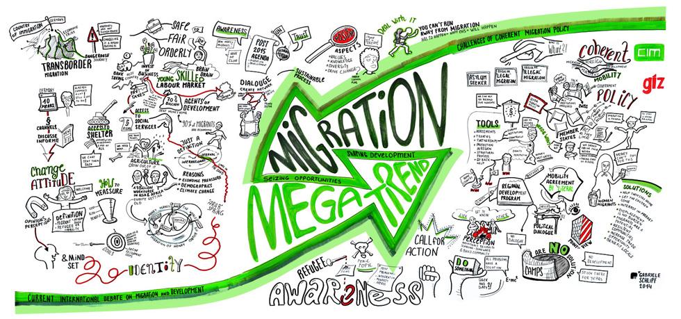 megatrend_migration_GIZ