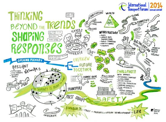 plenary_ITF_thinking beyond trends