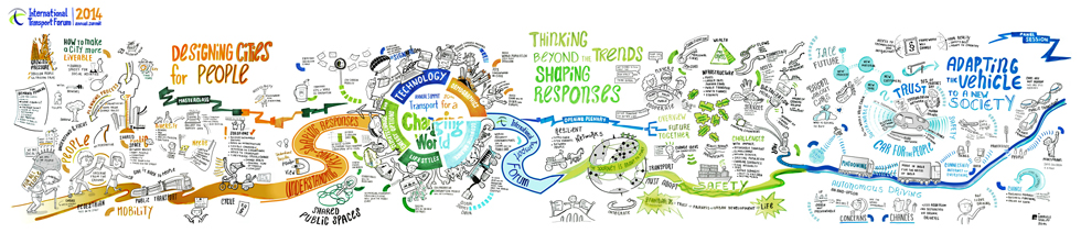 Annual Summit2014_ITF_Transport for a changing World _ Graphic Recording _ schlipf _ momik