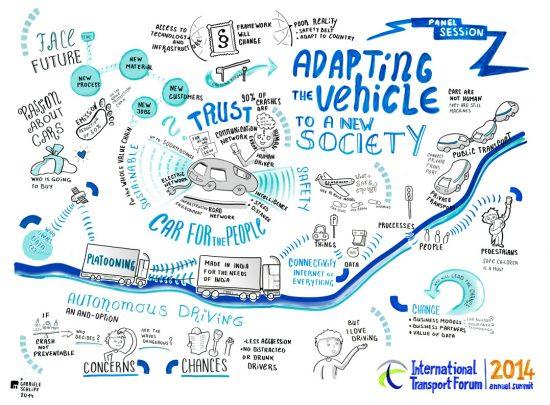 adaptive vehicle_ITF