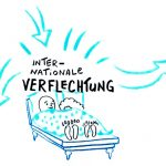 Schlipf_Graphic-Recording_international-business